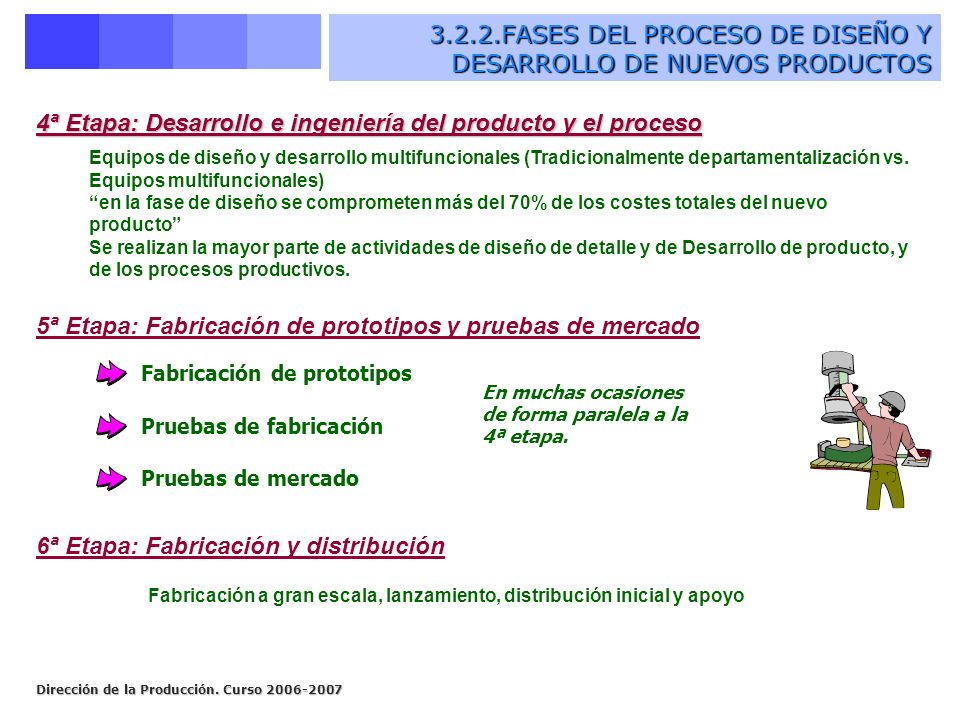 3.2.2.FASES DEL PROCESO DE DISEÑO Y DESARROLLO DE NUEVOS PRODUCTOS