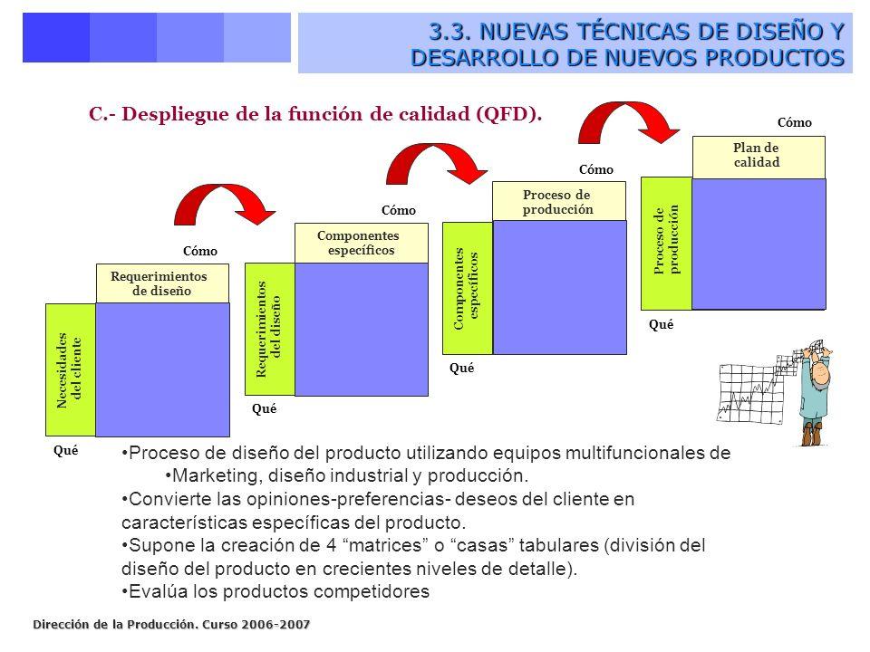 C.- Despliegue de la función de calidad (QFD).