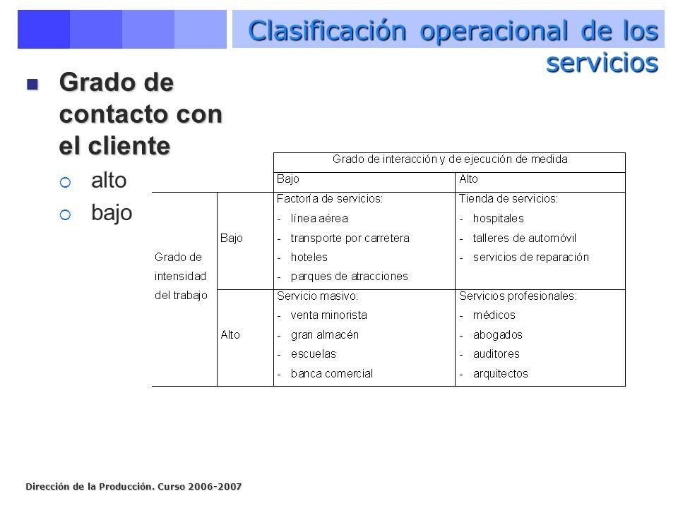 Clasificación operacional de los servicios