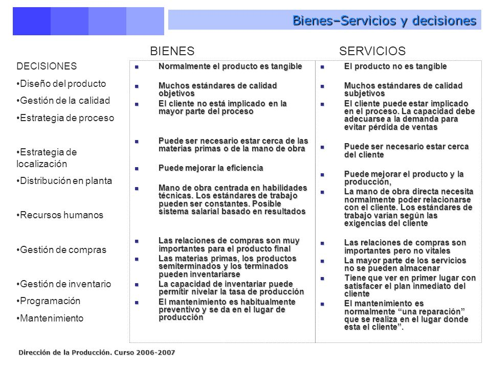 Bienes–Servicios y decisiones