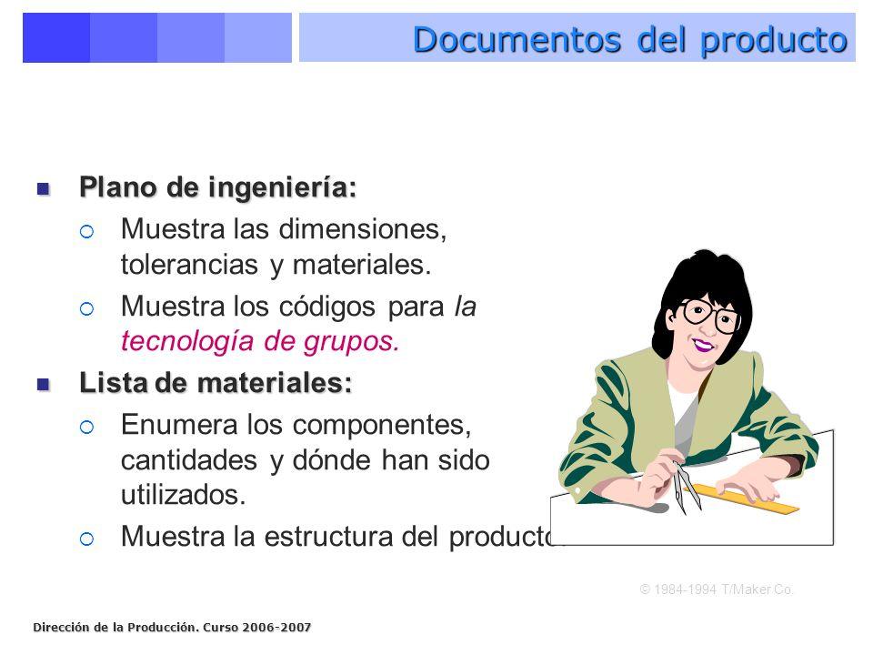 Documentos del producto