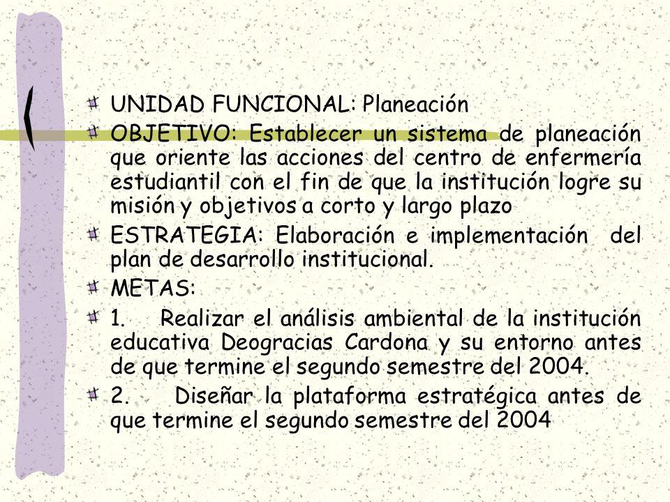 UNIDAD FUNCIONAL: Planeación