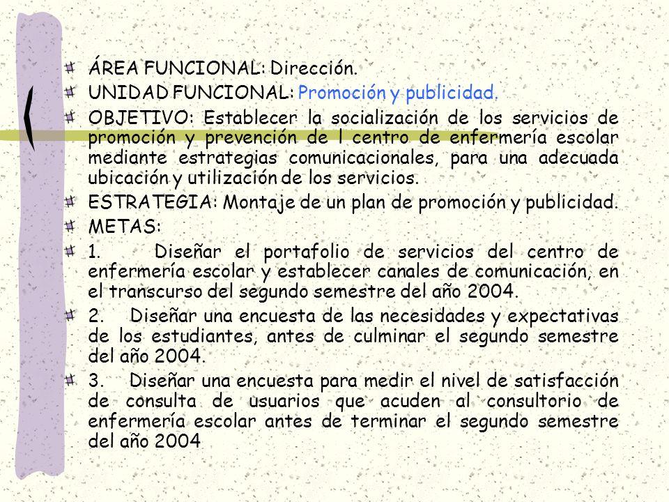 ÁREA FUNCIONAL: Dirección.