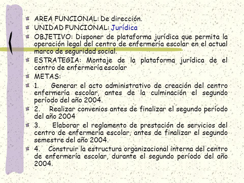 AREA FUNCIONAL: De dirección.