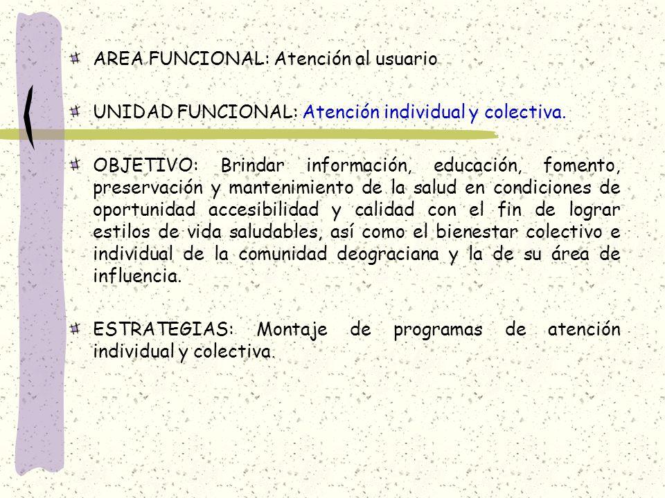 AREA FUNCIONAL: Atención al usuario