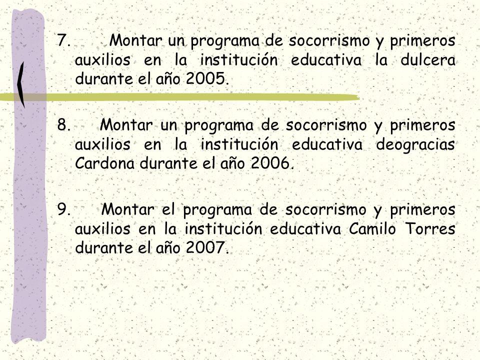 7. Montar un programa de socorrismo y primeros auxilios en la institución educativa la dulcera durante el año 2005.