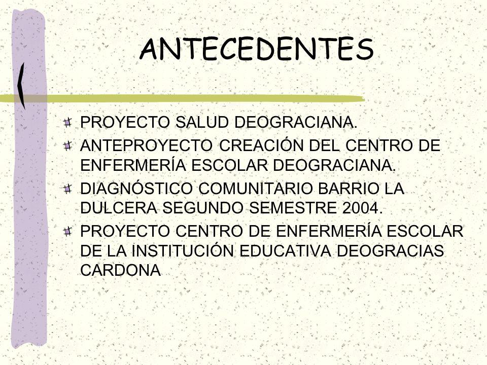 ANTECEDENTES PROYECTO SALUD DEOGRACIANA.