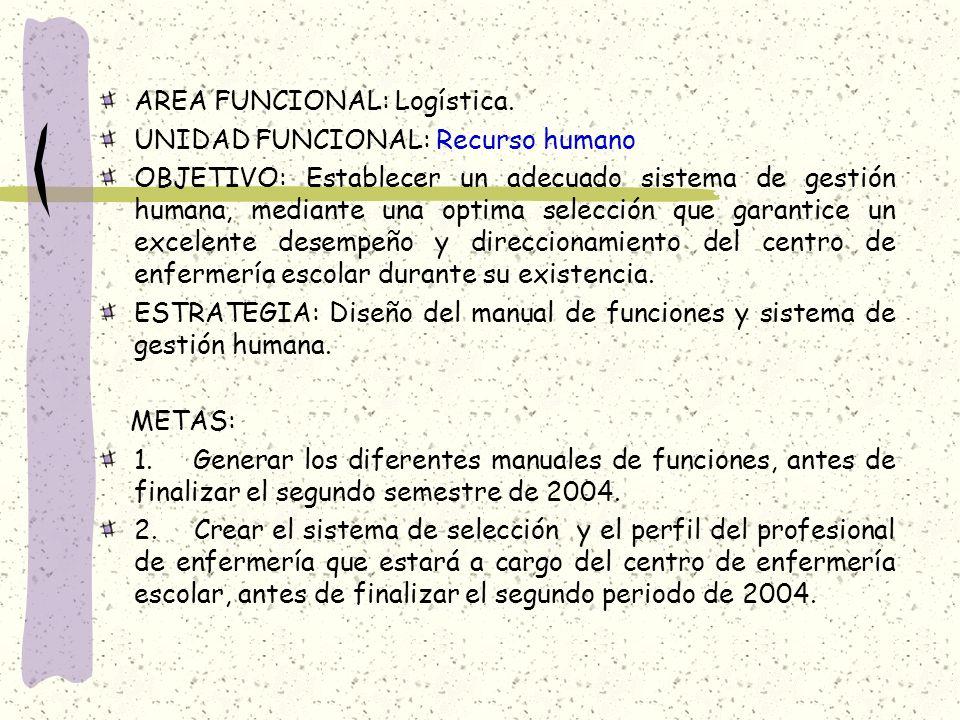 AREA FUNCIONAL: Logística.