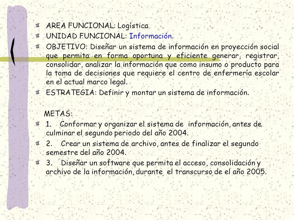 AREA FUNCIONAL: Logística