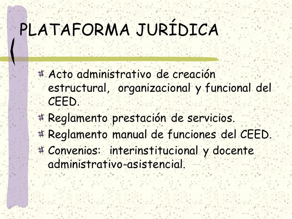 PLATAFORMA JURÍDICA Acto administrativo de creación estructural, organizacional y funcional del CEED.