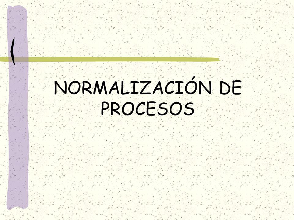NORMALIZACIÓN DE PROCESOS