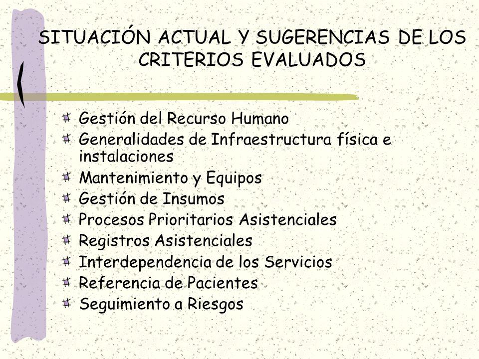 SITUACIÓN ACTUAL Y SUGERENCIAS DE LOS CRITERIOS EVALUADOS