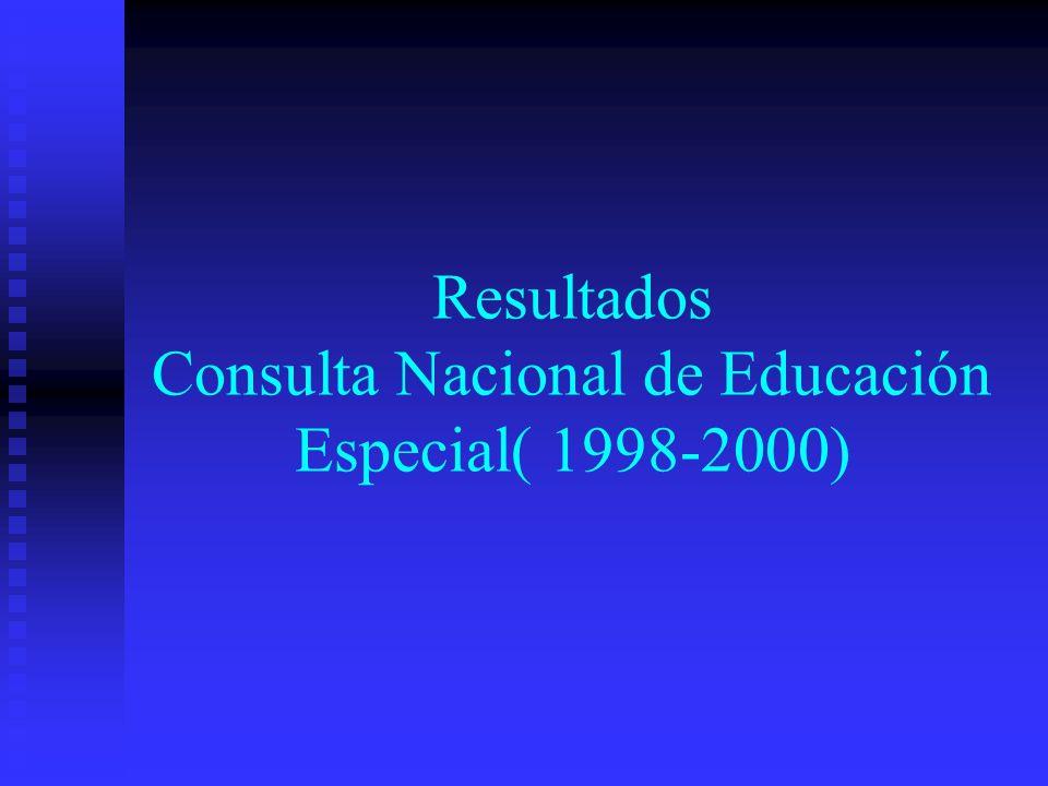 Resultados Consulta Nacional de Educación Especial( 1998-2000)