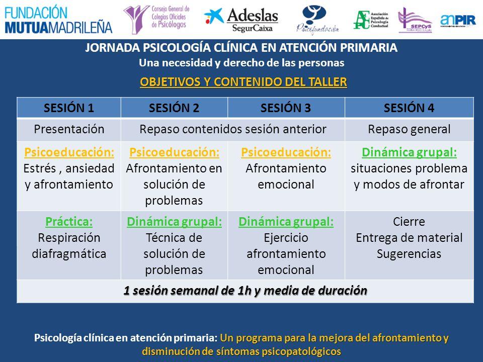 OBJETIVOS Y CONTENIDO DEL TALLER SESIÓN 1 SESIÓN 2 SESIÓN 3 SESIÓN 4