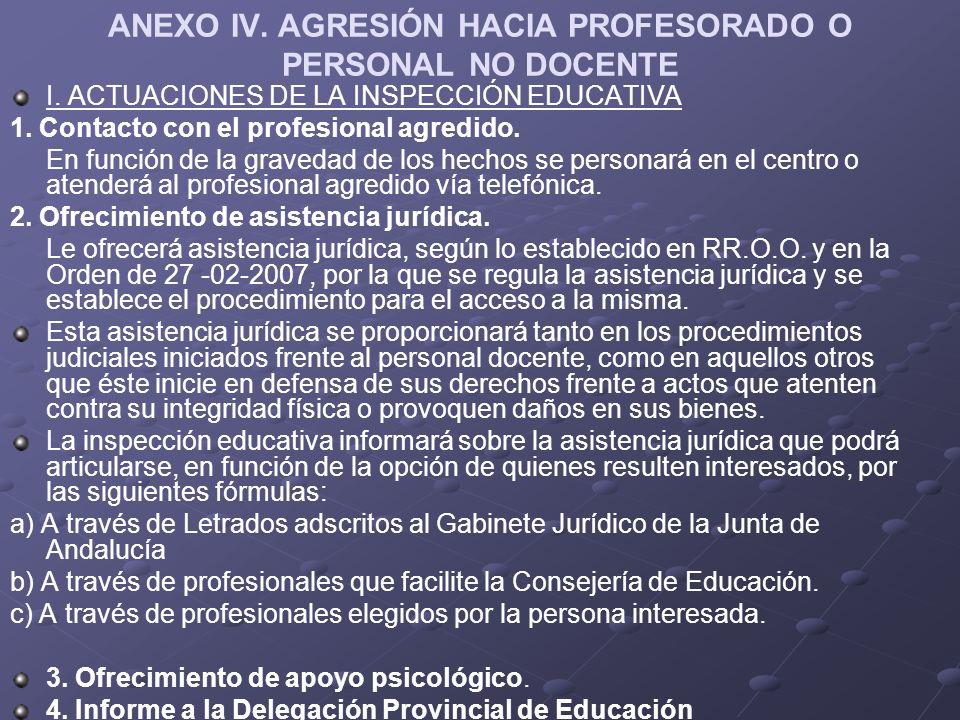 ANEXO IV. AGRESIÓN HACIA PROFESORADO O PERSONAL NO DOCENTE