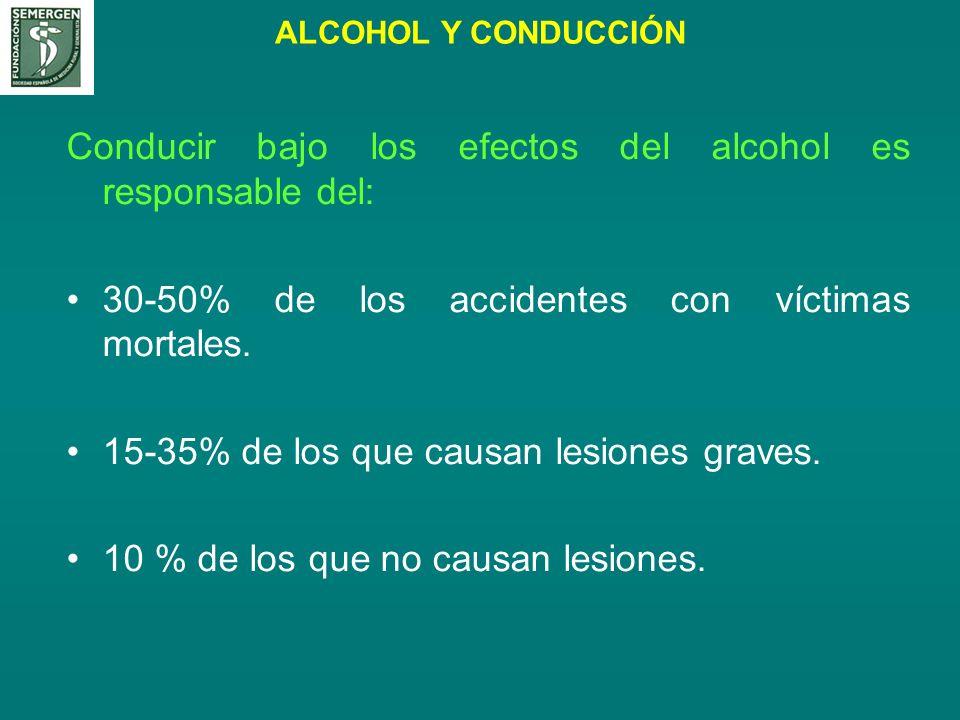 Conducir bajo los efectos del alcohol es responsable del: