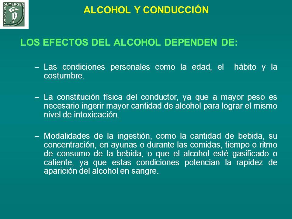 LOS EFECTOS DEL ALCOHOL DEPENDEN DE: