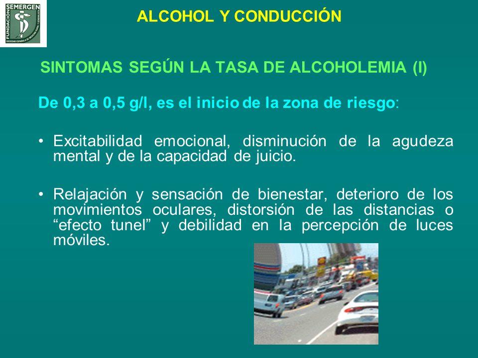 SINTOMAS SEGÚN LA TASA DE ALCOHOLEMIA (I)