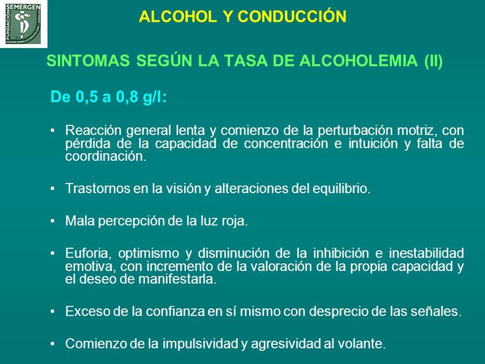 SINTOMAS SEGÚN LA TASA DE ALCOHOLEMIA (II)
