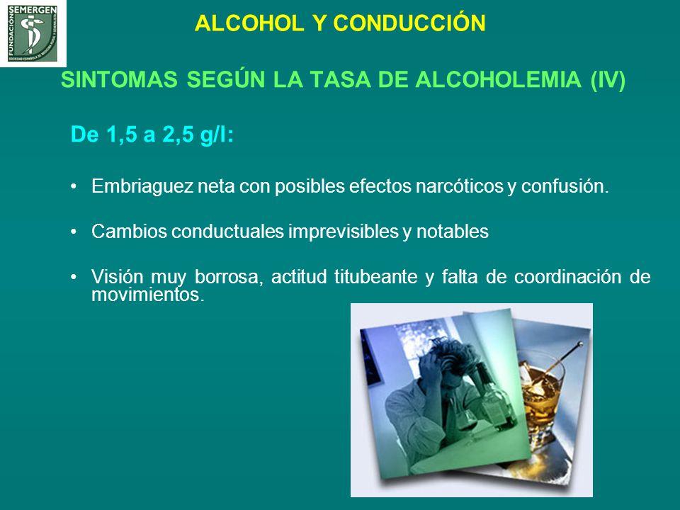 SINTOMAS SEGÚN LA TASA DE ALCOHOLEMIA (IV)