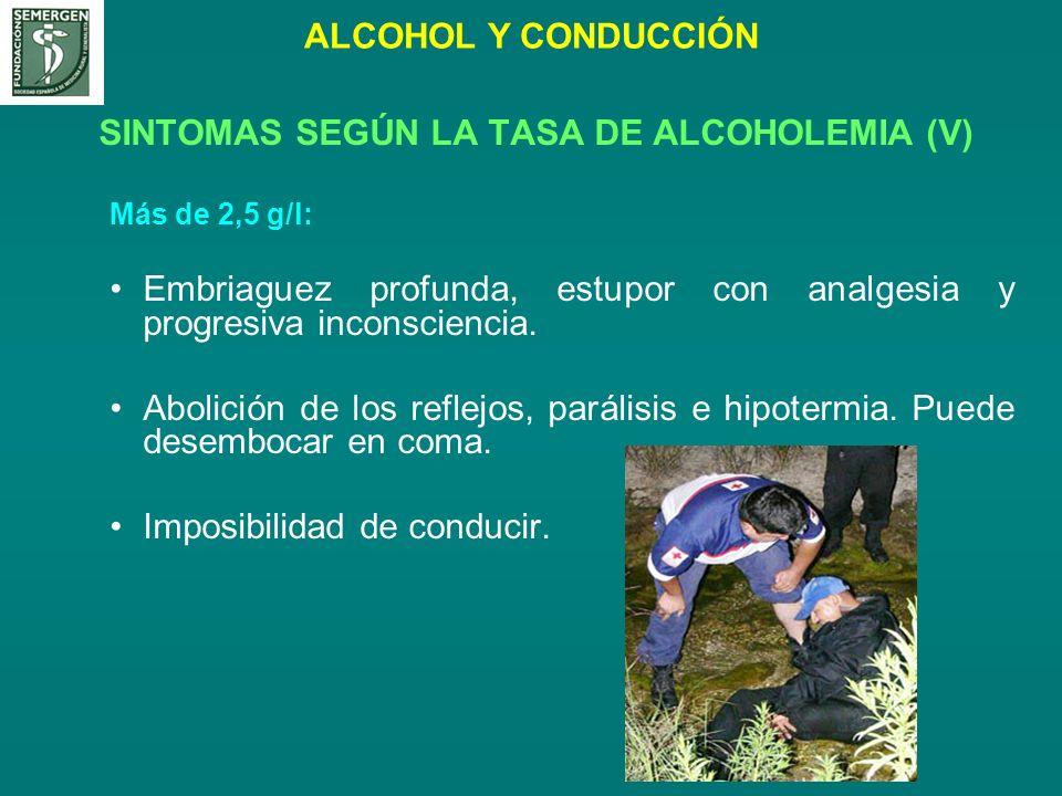 SINTOMAS SEGÚN LA TASA DE ALCOHOLEMIA (V)