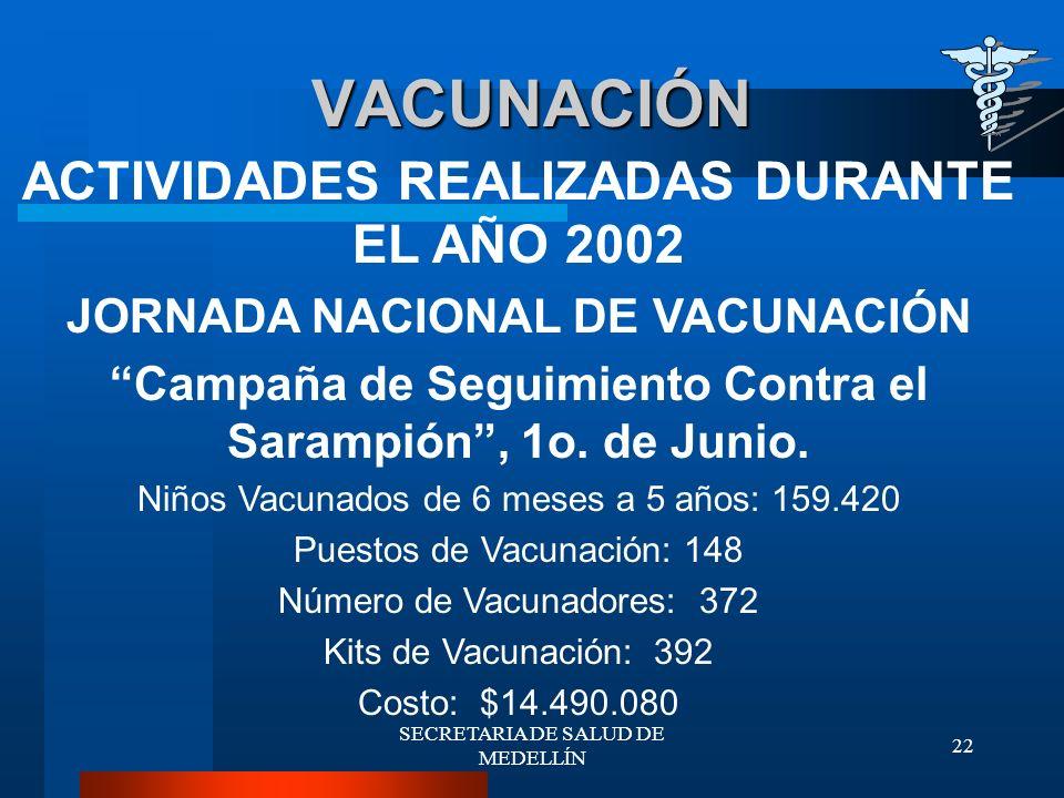 VACUNACIÓN ACTIVIDADES REALIZADAS DURANTE EL AÑO 2002