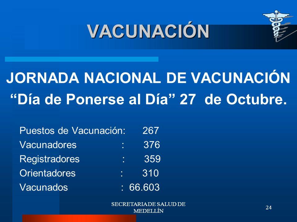 JORNADA NACIONAL DE VACUNACIÓN Día de Ponerse al Día 27 de Octubre.