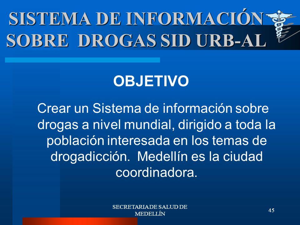 SISTEMA DE INFORMACIÓN SOBRE DROGAS SID URB-AL