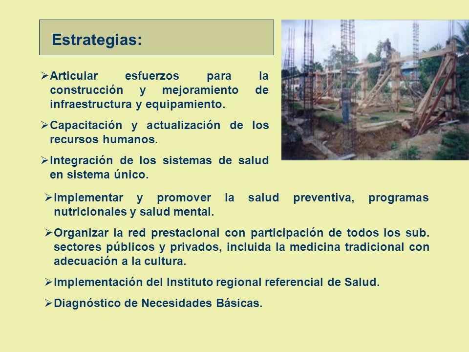Estrategias: Articular esfuerzos para la construcción y mejoramiento de infraestructura y equipamiento.