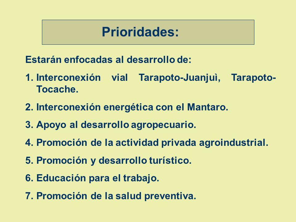 Prioridades: Estarán enfocadas al desarrollo de: