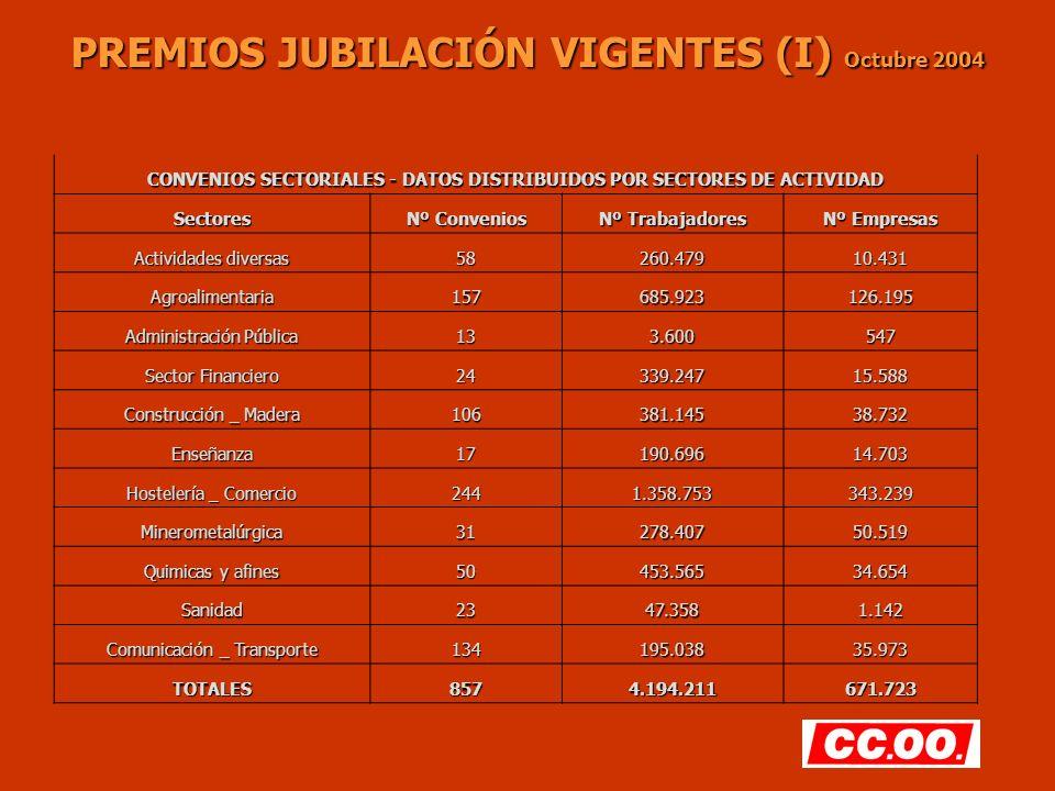 PREMIOS JUBILACIÓN VIGENTES (I) Octubre 2004