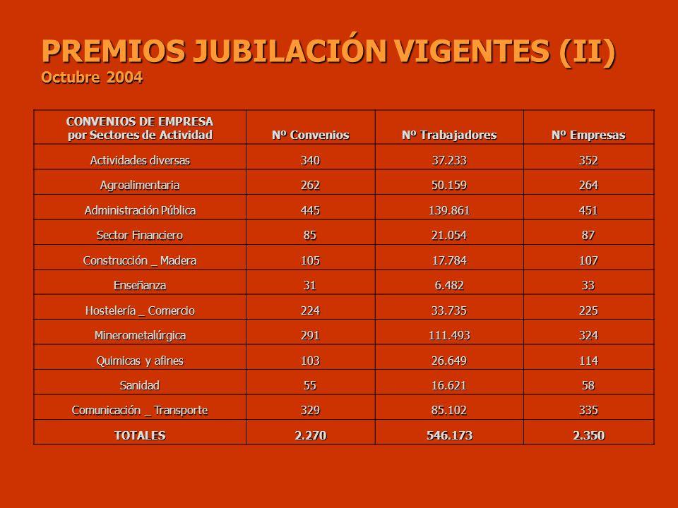 PREMIOS JUBILACIÓN VIGENTES (II) Octubre 2004