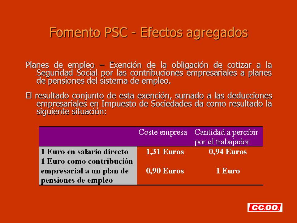 Fomento PSC - Efectos agregados