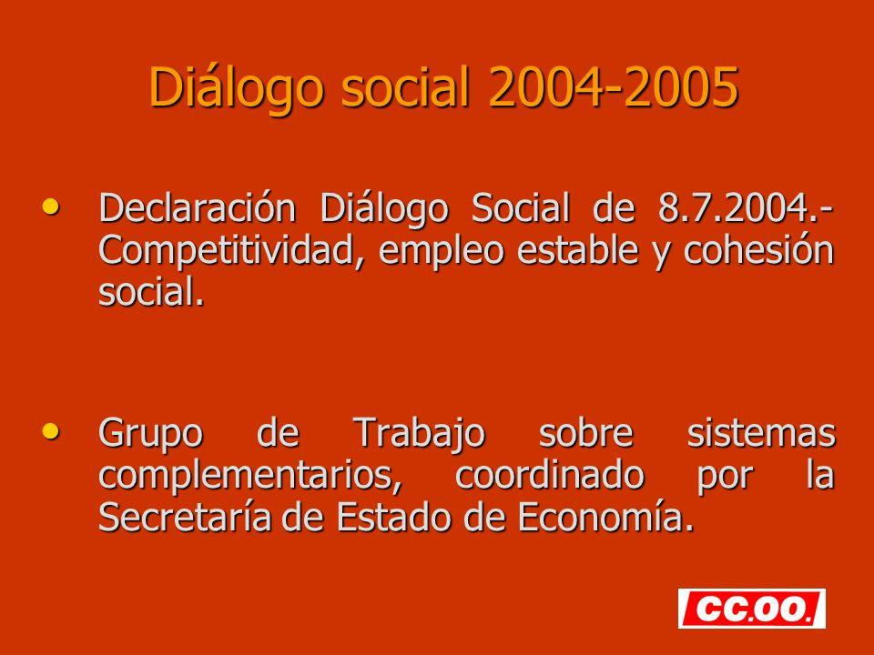 Diálogo social 2004-2005 Declaración Diálogo Social de 8.7.2004.-Competitividad, empleo estable y cohesión social.
