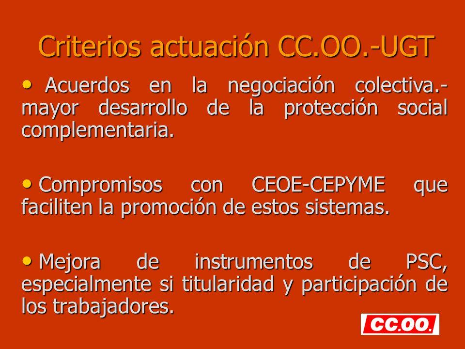 Criterios actuación CC.OO.-UGT