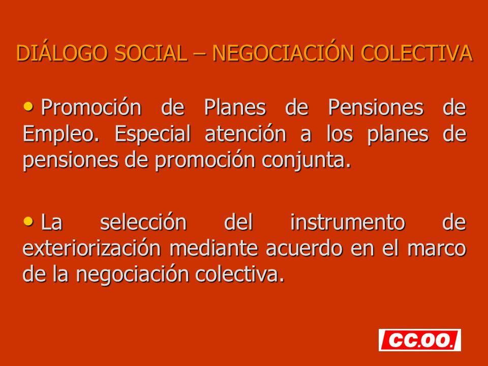 DIÁLOGO SOCIAL – NEGOCIACIÓN COLECTIVA