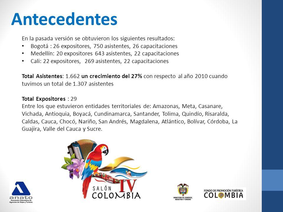 Antecedentes En la pasada versión se obtuvieron los siguientes resultados: Bogotá : 26 expositores, 750 asistentes, 26 capacitaciones.