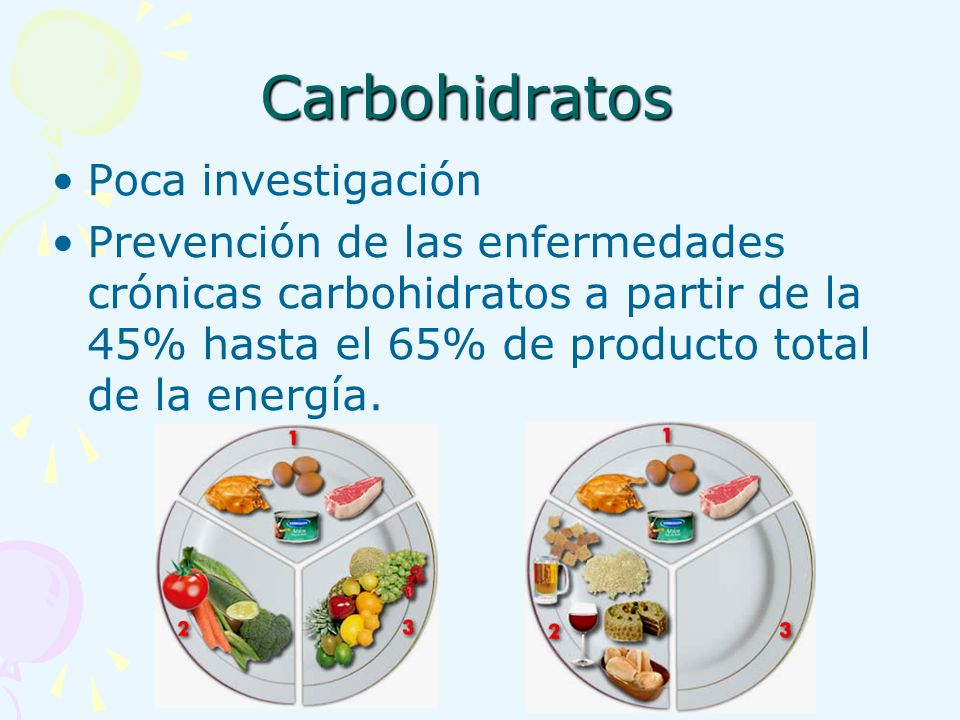 Carbohidratos Poca investigación