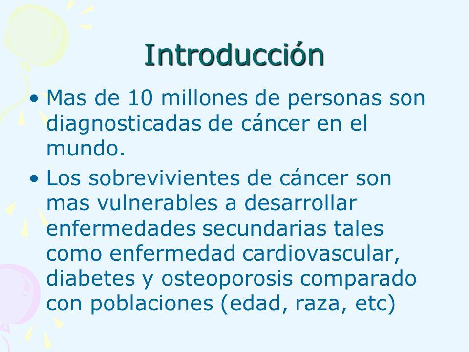 Introducción Mas de 10 millones de personas son diagnosticadas de cáncer en el mundo.