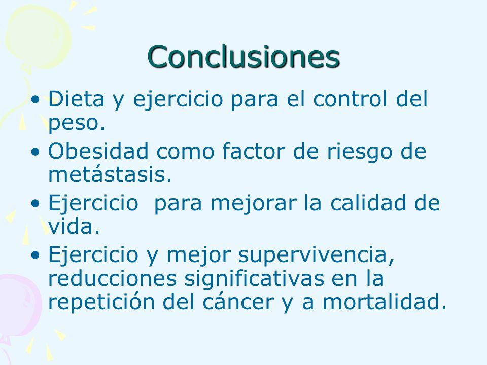Conclusiones Dieta y ejercicio para el control del peso.