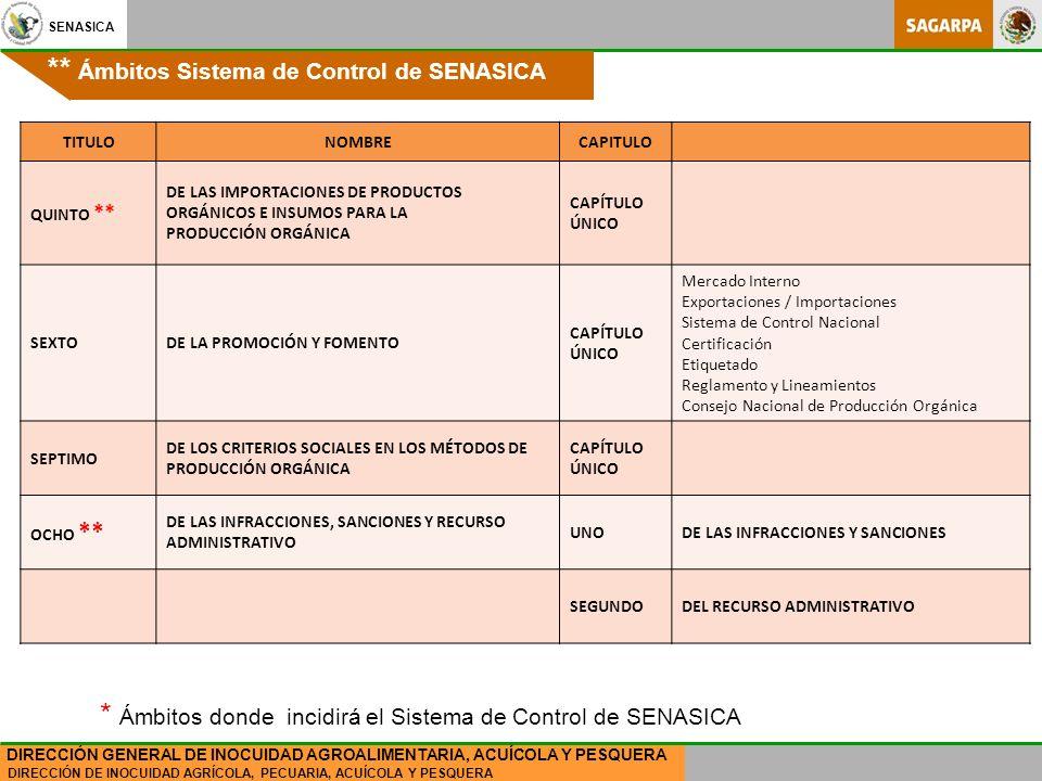 ** Ámbitos Sistema de Control de SENASICA