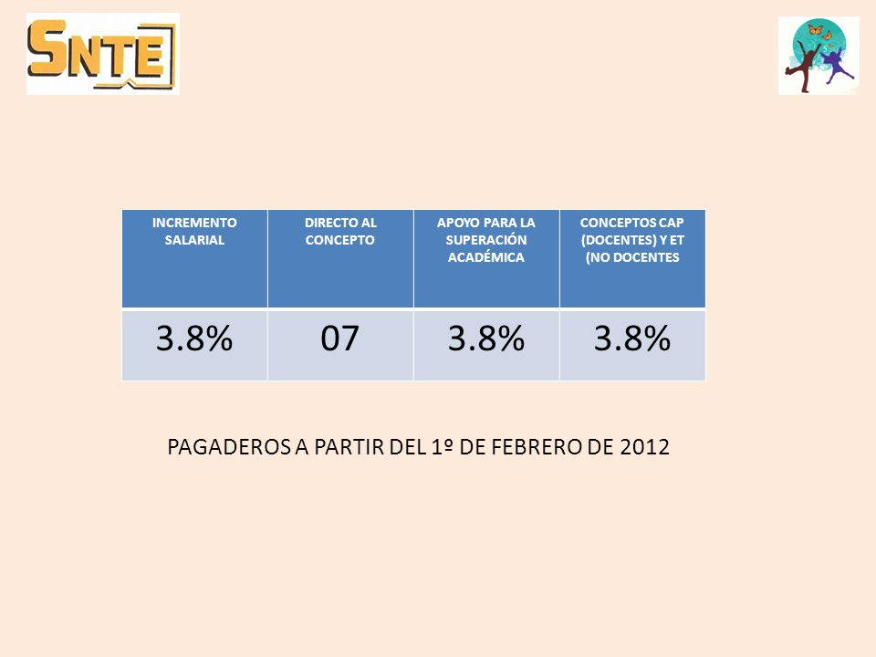3.8% 07 PAGADEROS A PARTIR DEL 1º DE FEBRERO DE 2012