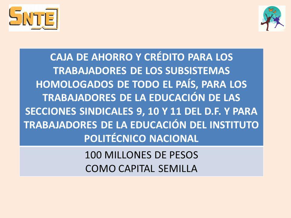 CAJA DE AHORRO Y CRÉDITO PARA LOS TRABAJADORES DE LOS SUBSISTEMAS HOMOLOGADOS DE TODO EL PAÍS, PARA LOS TRABAJADORES DE LA EDUCACIÓN DE LAS SECCIONES SINDICALES 9, 10 Y 11 DEL D.F. Y PARA TRABAJADORES DE LA EDUCACIÓN DEL INSTITUTO POLITÉCNICO NACIONAL