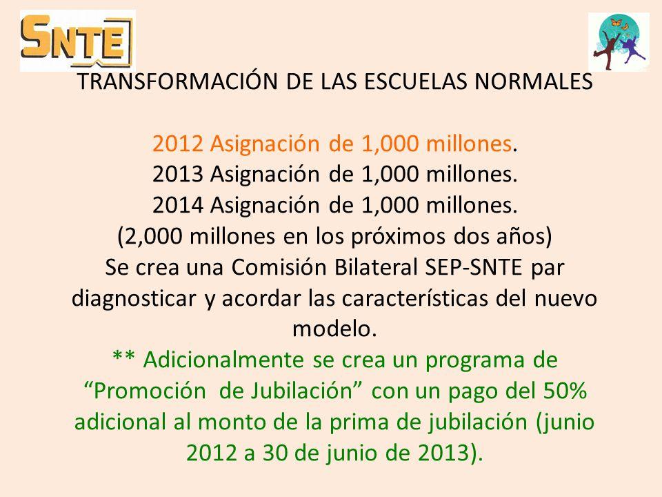 TRANSFORMACIÓN DE LAS ESCUELAS NORMALES