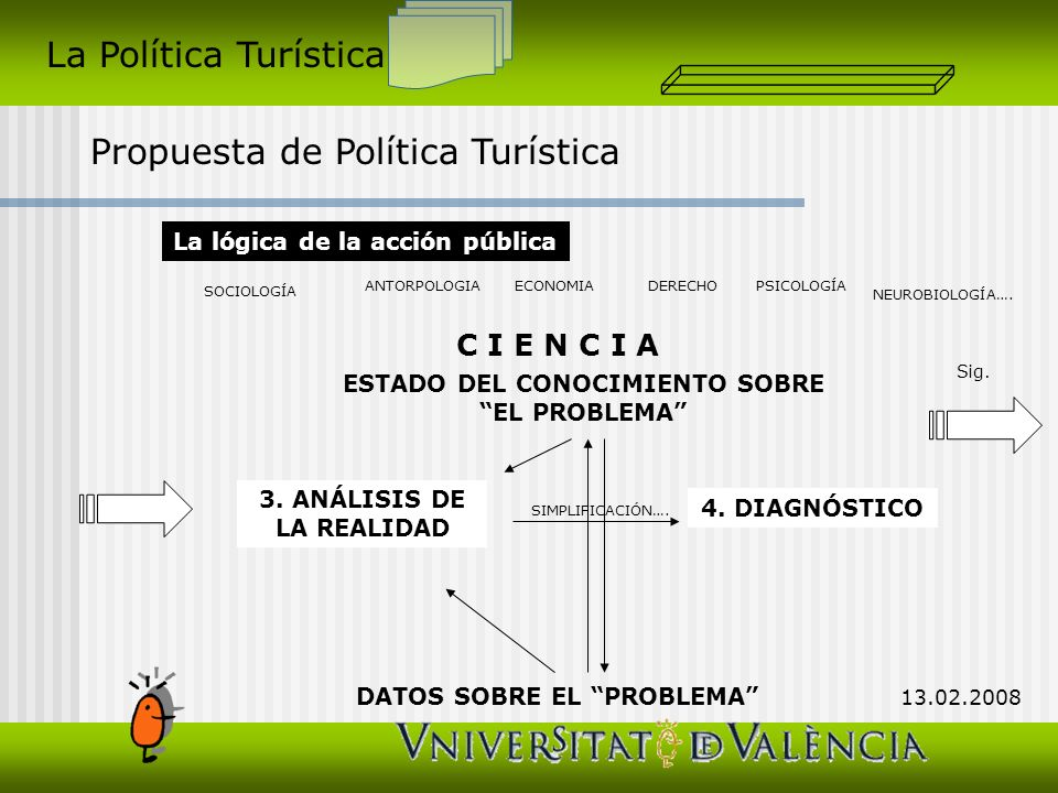 ESTADO DEL CONOCIMIENTO SOBRE EL PROBLEMA 3. ANÁLISIS DE LA REALIDAD