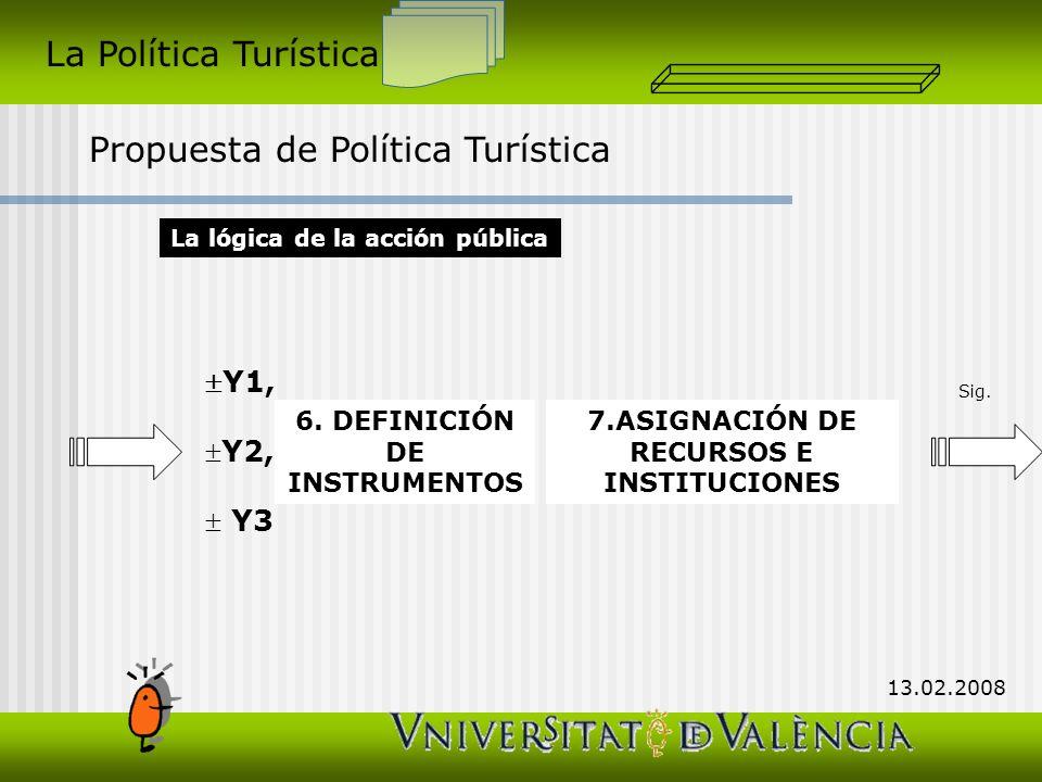 6. DEFINICIÓN DE INSTRUMENTOS 7.ASIGNACIÓN DE RECURSOS E INSTITUCIONES