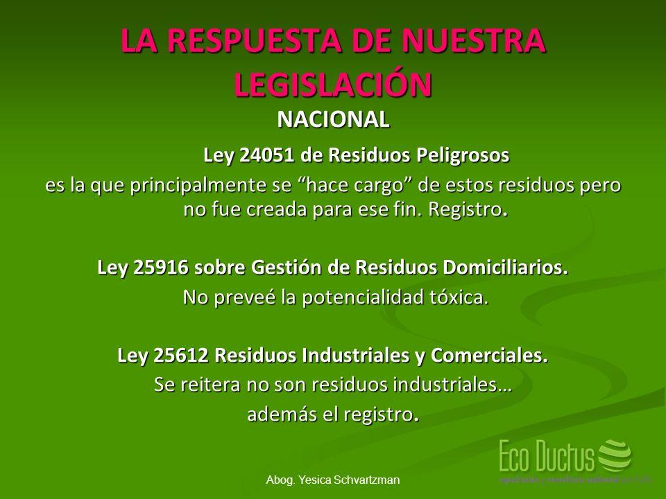 LA RESPUESTA DE NUESTRA LEGISLACIÓN