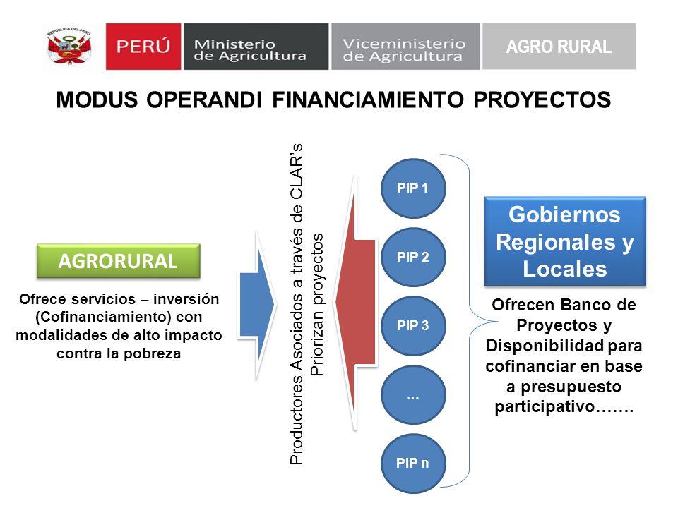 MODUS OPERANDI FINANCIAMIENTO PROYECTOS Gobiernos Regionales y Locales