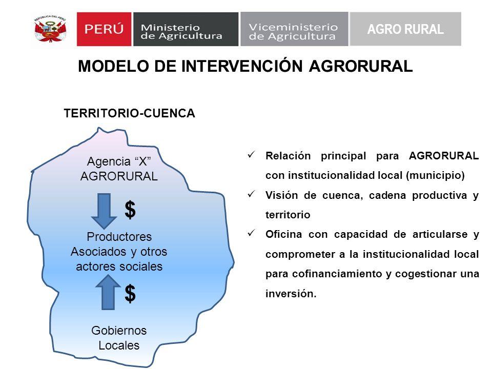 MODELO DE INTERVENCIÓN AGRORURAL