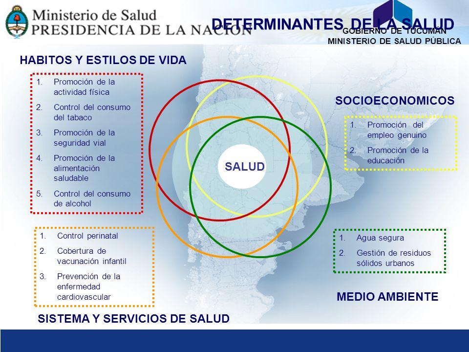 SISTEMA Y SERVICIOS DE SALUD